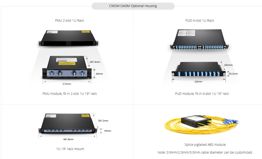 Coarse Wavelength Division Multiplexer High Density CWDM house and enclose..