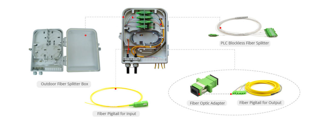 ftth-8-cores-dostribution-boxes