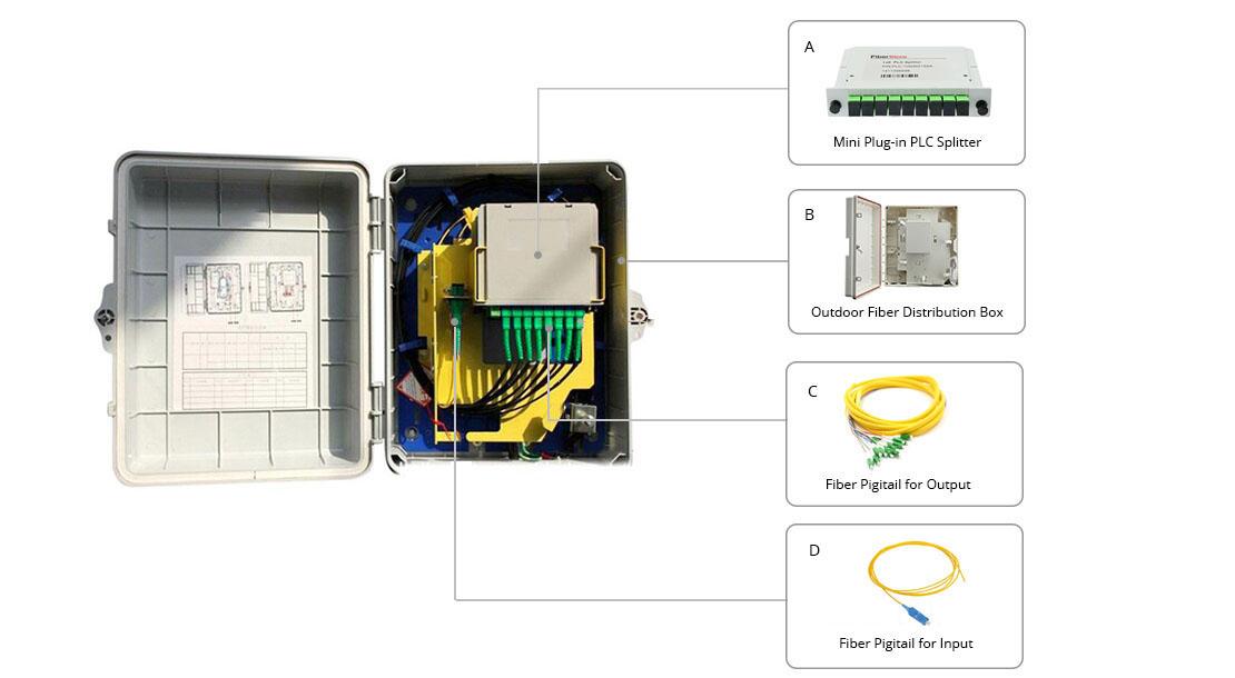 mini-plug-in-plc-splitter-application
