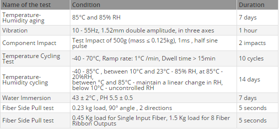 plc-splitters-test