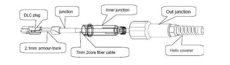 CPRI LC LC FTTA outdoor fiber patch cord armored