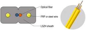 FTTH-indoor-fiber-optic-drop-cables