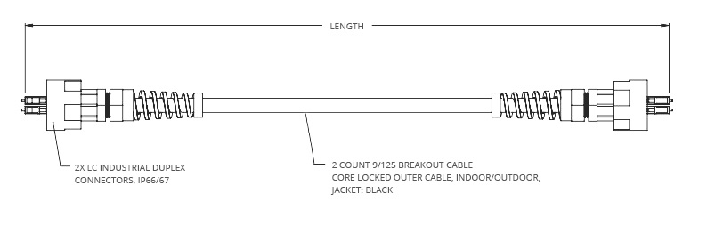 Military Grade Fiber optic patch Cables