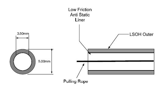 Fiber optic Drop tube structure
